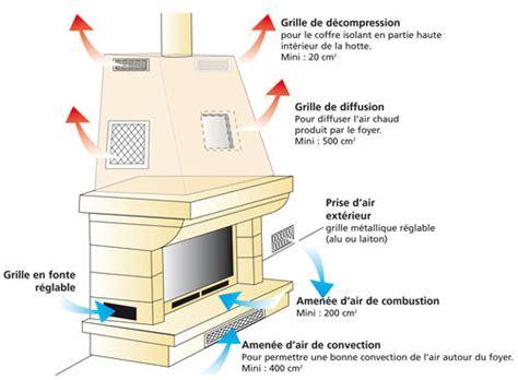 chambre d hote 11 diffuser la chaleur de la cheminée
