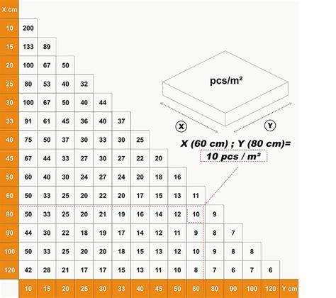 Fliesen Alfers Ebay by Planfix Fliesen Nivelliersystem Raimondi Rls Basisset