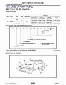 33 2009 Nissan Rogue Fuse Box Diagram