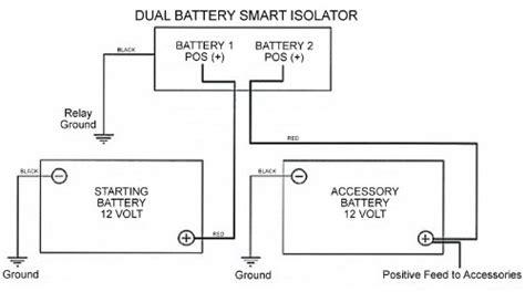 Smart Dual Battery Isolator Vsr Voltage Sensitive