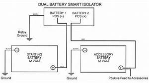 Dual Battery Isolation Kit With 140a Smart Battery