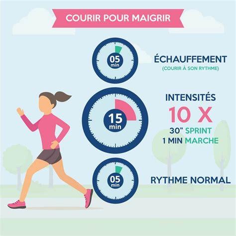 programme tapis de course pour maigrir courir pour maigrir 6 erreurs 224 233 viter programme de course courir pour maigrir et pour maigrir