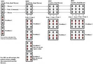 similiar 6 pole switch diagram keywords light switch wiring diagram further 3 position switch wiring diagram