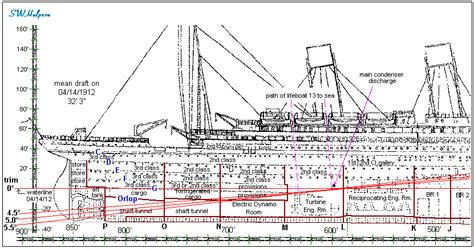 Titanic Boat Deck Map by Titanic G Deck Pictures To Pin On Pinterest Pinsdaddy