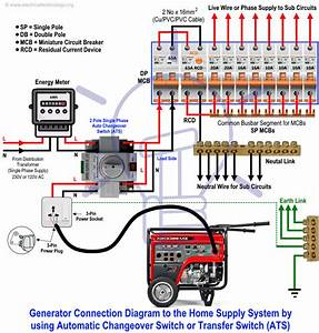 4242e Power Generator Switch Wiring Diagram
