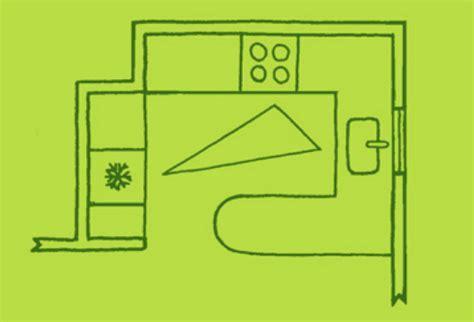 plan de travail cuisine largeur 90 cm plan de travail cuisine largeur 90 cm ohhkitchen com