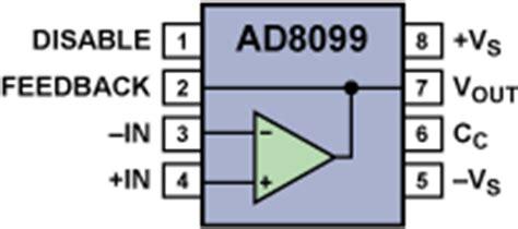 Practical Guide High Speed Printed Circuit Board