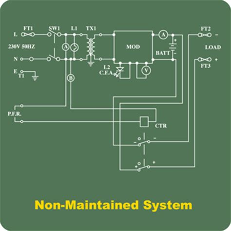 central battery and central inverter systems