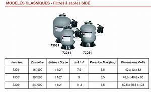 Filtre A Sable Piscine : filtre sable piscine side oregon distripool ~ Dailycaller-alerts.com Idées de Décoration