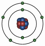 Best 25 ideas about bohr model of the atom find what youll love nitrogen atom model ccuart Choice Image