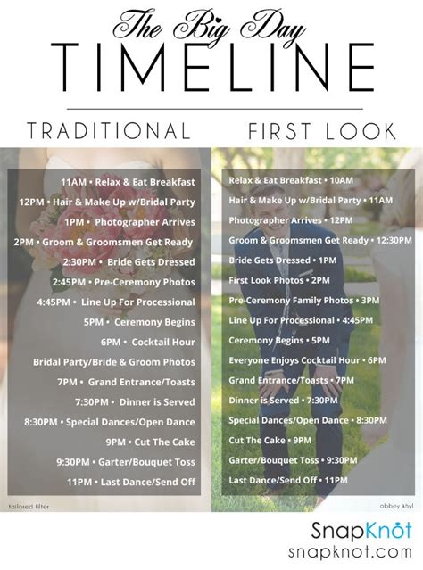 great wedding day timeline    planning