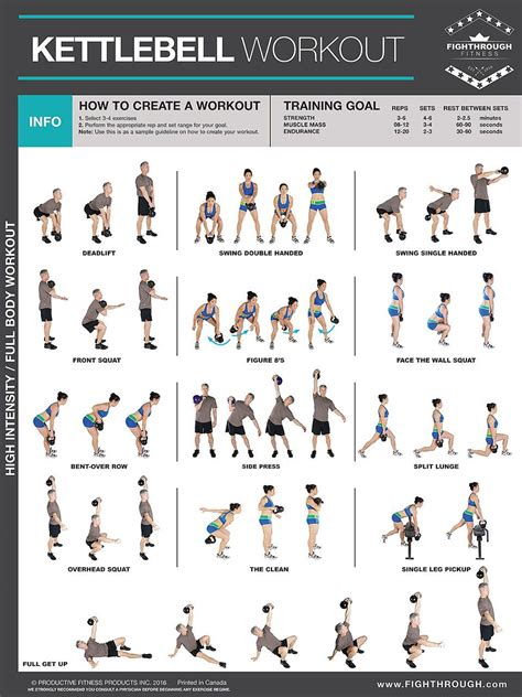 kettlebell workout workouts exercise poster fitness training exercises chart strength cardio body kettlebells posters printable gym leg bell kettle routines