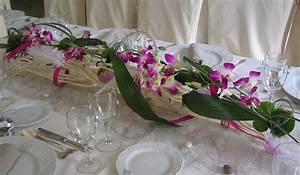 Corbeille De Fleurs Pour Mariage : mariage avec corbeille de fleurs bouquet de mari s d coration voiture centre de table ~ Teatrodelosmanantiales.com Idées de Décoration