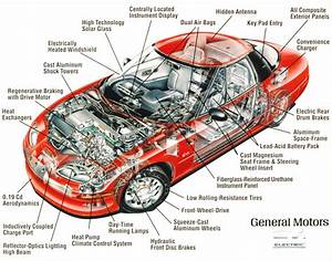 Car Parts Car Assamble Parts Basic Car Parts Car Engine