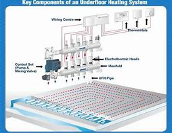 Hd wallpapers rehau underfloor heating wiring diagram hd wallpapers rehau underfloor heating wiring diagram asfbconference2016 Image collections