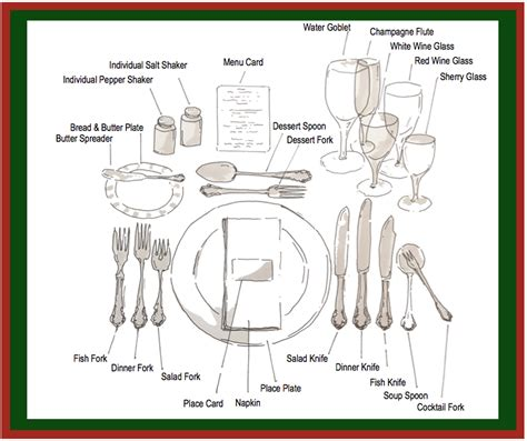 the fine dining guide basic restaurant etiquette one 50 table setting diagrams elegant party ideas