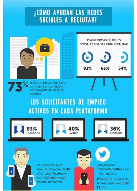Estadísticas de uso e impacto de las Redes Sociales ...