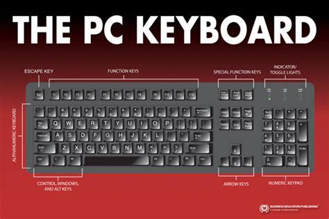 keyboarding wall chart poster series set