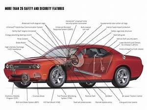 2009 Dodge Challenger R  T - Safety Diagram