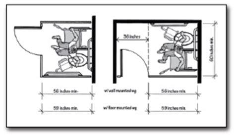 toilet stall dimensions fema flood maps