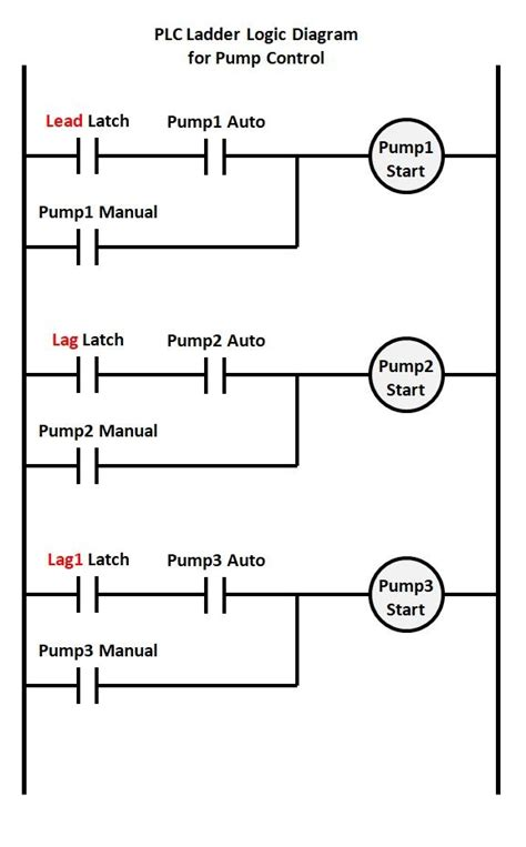 lead lag pump control wiring diagram download wiring