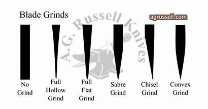 Blade Grind Grinds Hollow Knife Flat Types