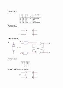 Ee2356 Microprocessor And Microcontroller Lab Manuel