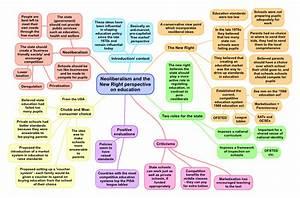 Education Essays Topics mba homework help creative writing software mac creative writing description of love