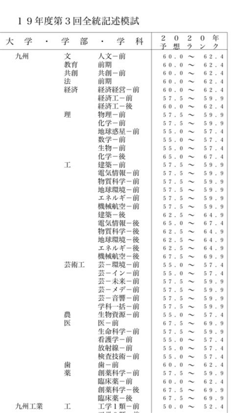 九州 大学 出願 状況