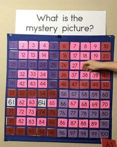 numbers   images math classroom teaching