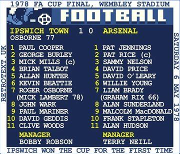 ipswich town retro football shirts sportus  sport
