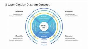 3 Layer Circular Diagram Concept For Powerpoint