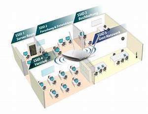 Netzwerk Einrichten Mit Router : edimax wlan router ac750 dualband ac750 multifunktioneller concurrent dual band wlan router ~ One.caynefoto.club Haus und Dekorationen