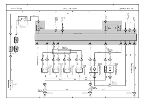2003 Toyotum Tundra Stereo Wiring Diagram by Repair Guides Overall Electrical Wiring Diagram 2002