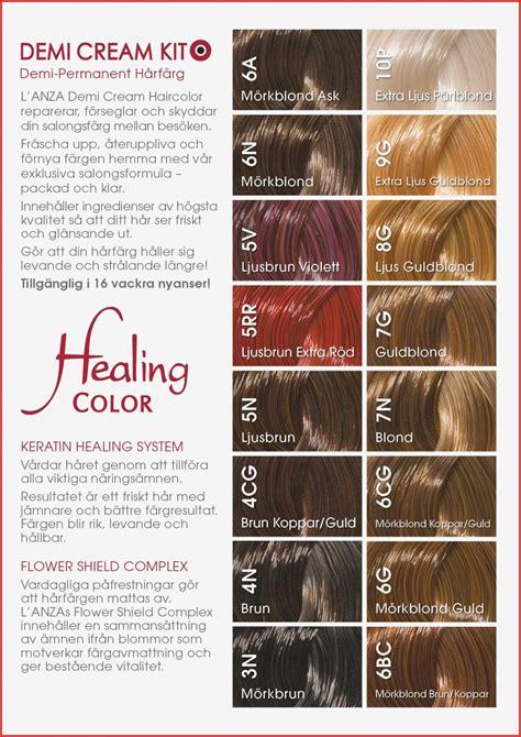 developer    argan oil hair color