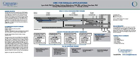 poster cmc   applications
