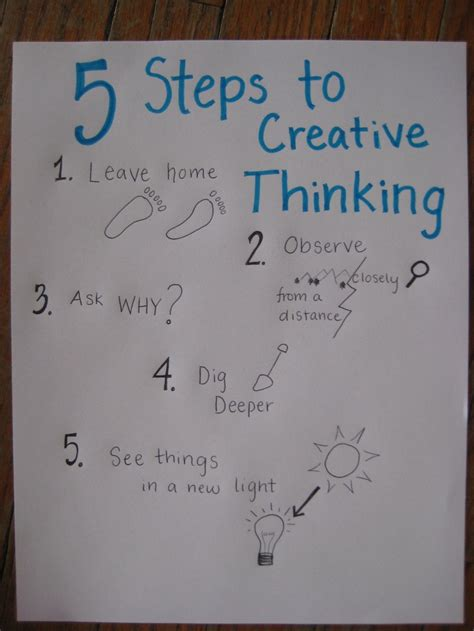 steps  creative thinking creativity creative creative thinking educational psychology