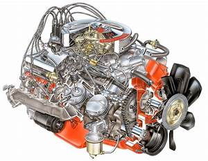 Details About 1970 Chevrolet Chevy Engine 454 V8 Ls6