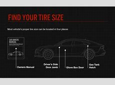 How to Read Tire Size Bridgestone Tires