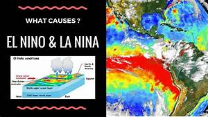 What Is El Nino And La Nina  How Are They Formed  Explanation And Diagrams