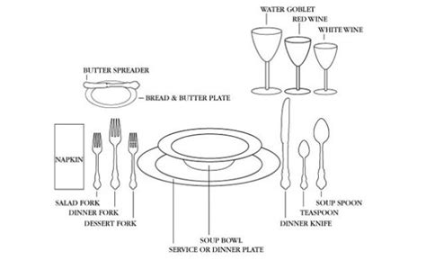 wine glass placement on table 404 not found