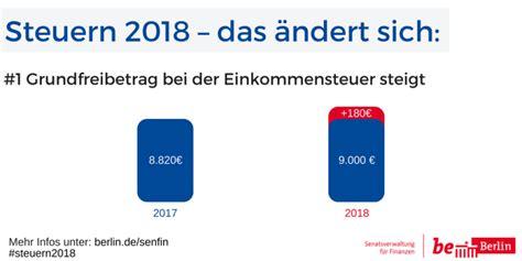 Geld Steuern Bauen Das Aendert Sich 2018 by Steuern 2018 Das 228 Ndert Sich Berlin De