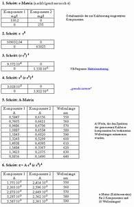Matrix Kern Berechnen : mka algorithmus ~ Themetempest.com Abrechnung