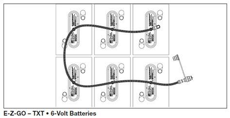 trojan golf cart batteries wiring diagram 41 wiring