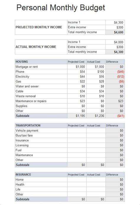 sample monthly budget templates  google docs