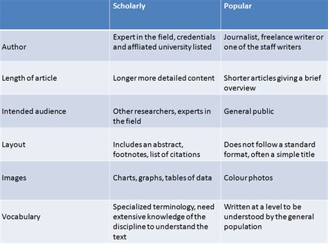 resume writing montreal worksheet printables site