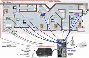 Low voltage home pre wire guide free download wiring