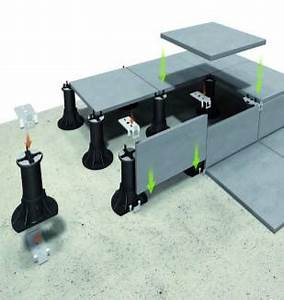 Dalle Pour Terrasse Sur Plot : plot terrasse reglable autonivelant nivault ~ Premium-room.com Idées de Décoration