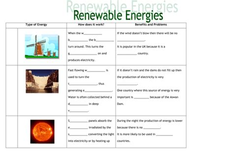 Renewable Energy Resource Worksheets + Differentia By