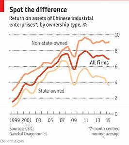Business in China: Back to business | The Economist